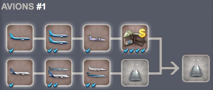 R&D Avions